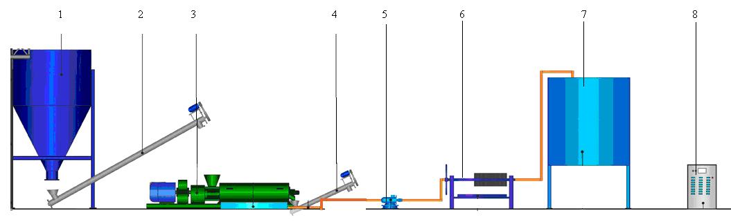 Линия для производства растительного масла (холодный отжим)