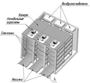 Камера холодильная для хранения трупов кассетного типа с выдвигающимися носилками (морг)