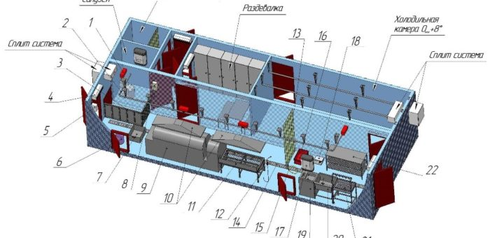 Модульный цех для  убоя свиней  до 32 туш в смену с холодильной камерой охлаждения МЦУСВ — 32