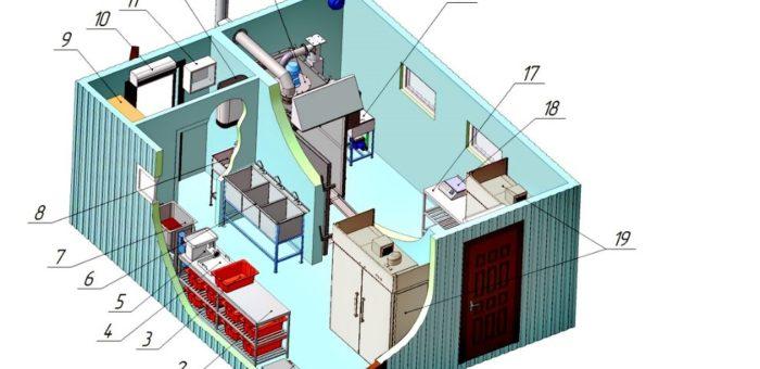 Модульный цех по переработке мяса до 400 кг в смену. МЦМ 400 КР-МР