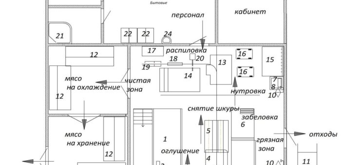 Убойный цех КРС-М-5.1